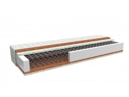 pruzinova matrace ergonomy