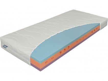 Matrace do rozkládací postele Materasso Ergoflex