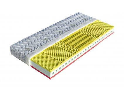 luxusní matrace kréta za hubičku