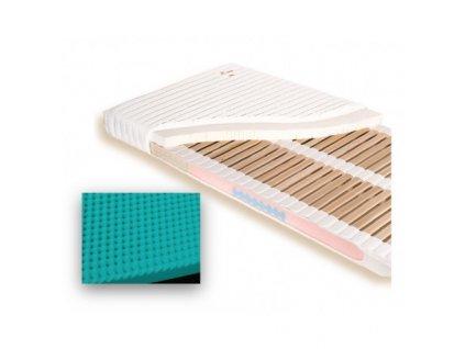 matrace jelinek, jelinek matrace, matrace 90x200, matrace levne, matrace za hubicku, ortopedicke matrace, matrace ortopedicke, lamelove matrace, matrace lamelove