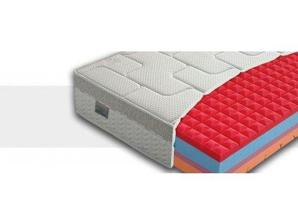 Materasso Aquatic mineral, matrace levne,madrace levne, matrace 90x200, matrace za hubicku, materasso matrace
