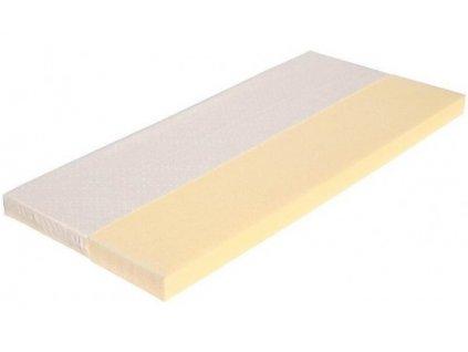 zdravotni matrace bruno sendvicova