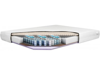 latex standard, latexové matrace, matrace z latexu