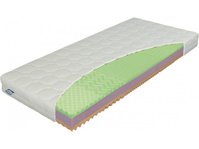 materasso matrace, matrace materasso, molitanové matrace, pěnové matrace, kvalitní matrace, jak vybrat matraci