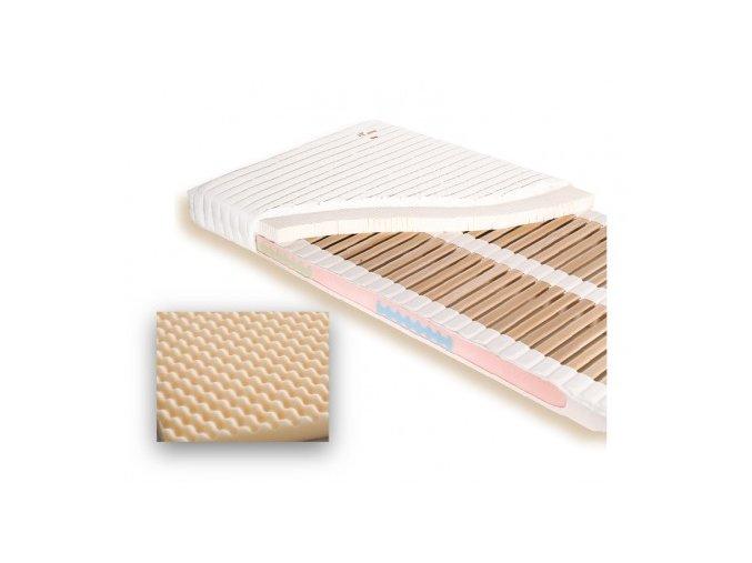 madrace jelinek, jelinek matrace, matrace 90x200, matrace levne, matrace za hubicku, ortopedicke matrace, matrace ortopedicke, matrace tvrda, matrace lamelove, lamelove rosty
