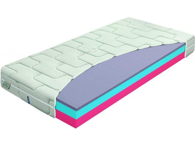 airgel comfort, matrace materasso, materasso matrace, vyspimese.cz, frydekmistek matrace, madrace, nejlepsi matrace, matrace 1+1