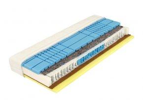 matrace tropico,levne matrace,matrace 90x200,kvalitni matrace,matrace 1+1,matrace za hubicku