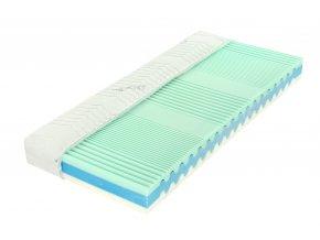 matrace tropico,matrace ze studene peny,molitanove matrace,pěnová matrace,matrace ostrava,kvalitní matrace