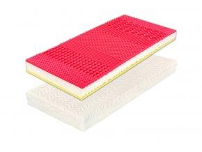 Tropiko matrace, matrace tropiko, kvalitní matrace, jak vybrat matraci, test matraci, madrace, levna madrace