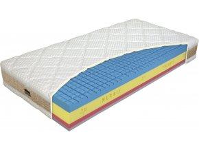 materasso matrace, matrace levne, madrace levne, matrace za hubicku, matrace neroli therapy, matrace 90x200, kvalitní matrace, pěnové matrace, matrace Frýdek