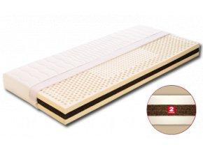 gumotex matrace,matrace dřevočal,matrace levne,90x200cm matrace,matrace za hubičku