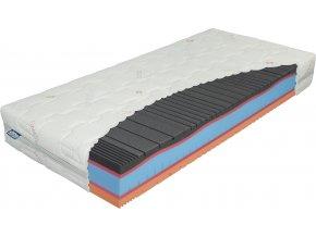 matrace materasso,madrace,matrace 1+1zdarma,madrace,matrace praha,pěnové matrace,nejlepší matrace