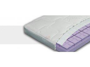 luxusní matrace,dětská matrace,nejlepší matrace,kvalitní matrace,pěnové matrace,matrace za hubičku