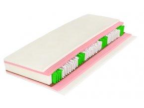 austin air,matrace tropico,pruzinova matrace,latexova matrace,kvalitni matrace,matrace 1+1,levne matrace