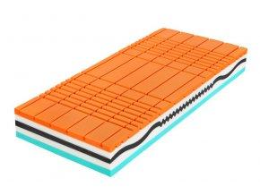 matrace tropico,pěnové matrace,matrace 120x200,matrace 1 1,levné matrace,matrace olomouc,madrace brno,test matrací
