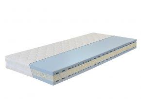 Ahorn Lucida , matrace ahorn, nejlevnejsi matrace, jakou matraci, jak vzbrat matraci matrace pro hosty, madrace