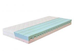 ahorn dara, ahorn matrace, matrace 90x200, 140x200, matrace za hubicku, nejlevnejsi matrace, molitanova matrace