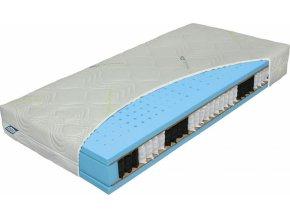 matrace materasso,pružinove matrace,taštičkové matrace,levne matrace,kvalitní matrace
