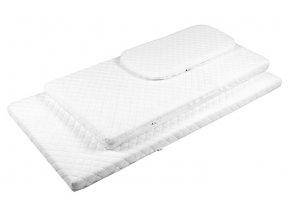 matrace dětské,matrace do postýlky,matrace levně,jak vybrat matraci,matrace praha