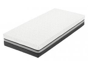 triumph,matrace levně,matrace 1 1,nejlepší matrace,matrace brno,madrace,matrace 80x200