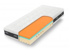 fox,matrace tropico,matrace brno,matrace 1+1zdarma,matrace 90x200,madrace,matrace ostrava