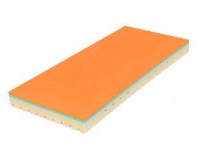 fox,penova matrace,molitanove matrace,levne matrace,madrace,kvalitni matrace,nejlepší matrace