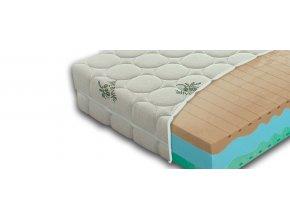 biogreenmaxi,matrace materasso,nejlevnější matrace,levné matrace,tvrdá matrace,matrace za hubičku