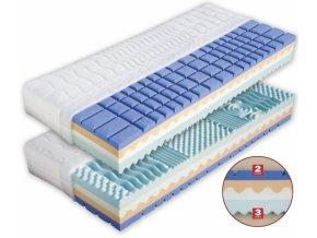 zoevyspimese,levne matrace,dřevočal matrace ,molitanové matrace,nejlevnější matrace,matrace 90x200cm