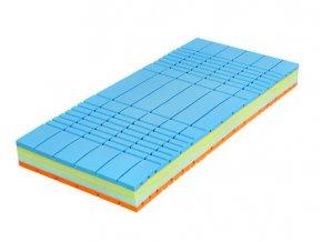 ¨trevis,penova matrace,molitanove matrace,sendvičové matrace,kvalitni matrace,matrace levně