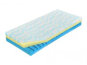 matrace tropiko, tropiko matrace, kvalitní matrace, matrace levně, c 3500, pěnové matrace