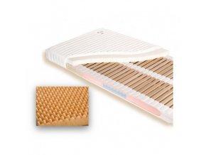 madrace jelinek, jelinek matrace, matrace 90x200, matrace levne, matrace za hubicku, ortopedicke matrace, matrace ortopedicke, lamelove matrace, tvrda matrace, matrace lamelove