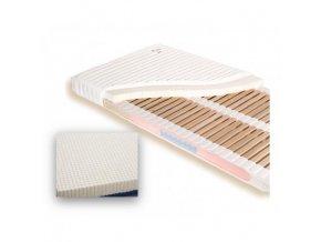 matrace,madrace, jelinek madrace, matrace 90x200, matrace levne, matrace za hubicku, ortopedicke matrace, matrace ortopedicke, lamelove matrace,