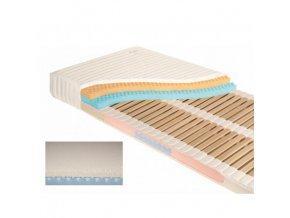 matrace jelinek, matrace levne, matrace ortopedicke, ortopedicke matrace, lamelove matrace, matrace nejlevnejsi