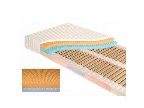 jelinek matrace, matrace levne, matrace lamelova, madrace jelinek