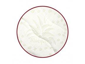 Aloe Vera potah, matrace, madrace, potah na madrace, potah na matrace, potah na matraci, drevočal matrace