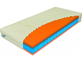 matrace materasso,matrace brno,matrace olomouc,pěnová matrace,matrace 90x200,matrace 1+1,kvalitní matrace