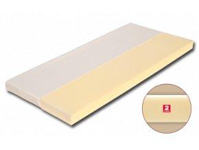 penove matrace,matrace dřevočal,levne matrace,kvalitní matrace,penova matrace,molitanove matrace,madrace