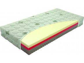 comfort matrace, komfort matrace, matrace, madrace, super matrace, nejlepší matrace, matrace z paměťové pěny, top matrace, matrace za hubičku, měkká matrace, mekka matrace