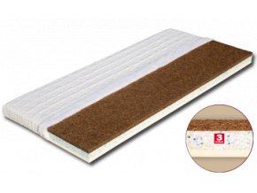 kokosova matrace,matrace dřevočal,kvalitní matrace,levne matrace,matrace ostrava,penove matrace