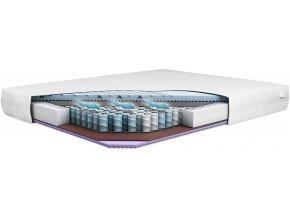 optimal prestige, kvalitní matrace, levné matrace, pružinové matrace