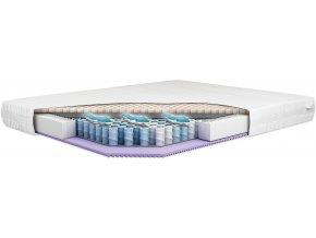 latex normal, latexová matrace, matrace z latexu, taštičkové pružiny, pružinové matrace