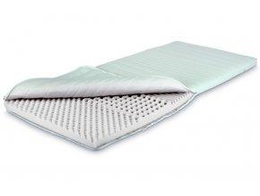 chránič matrace pur