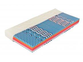 tropiko matrace, matrace tropiko, kvalitní matrace, levnematrace, matrace 1+1, matrace 1+1 zdarma, matrace za hubičku