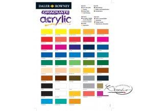 Akrylová barva Daler Rowney Graduate 120 ml