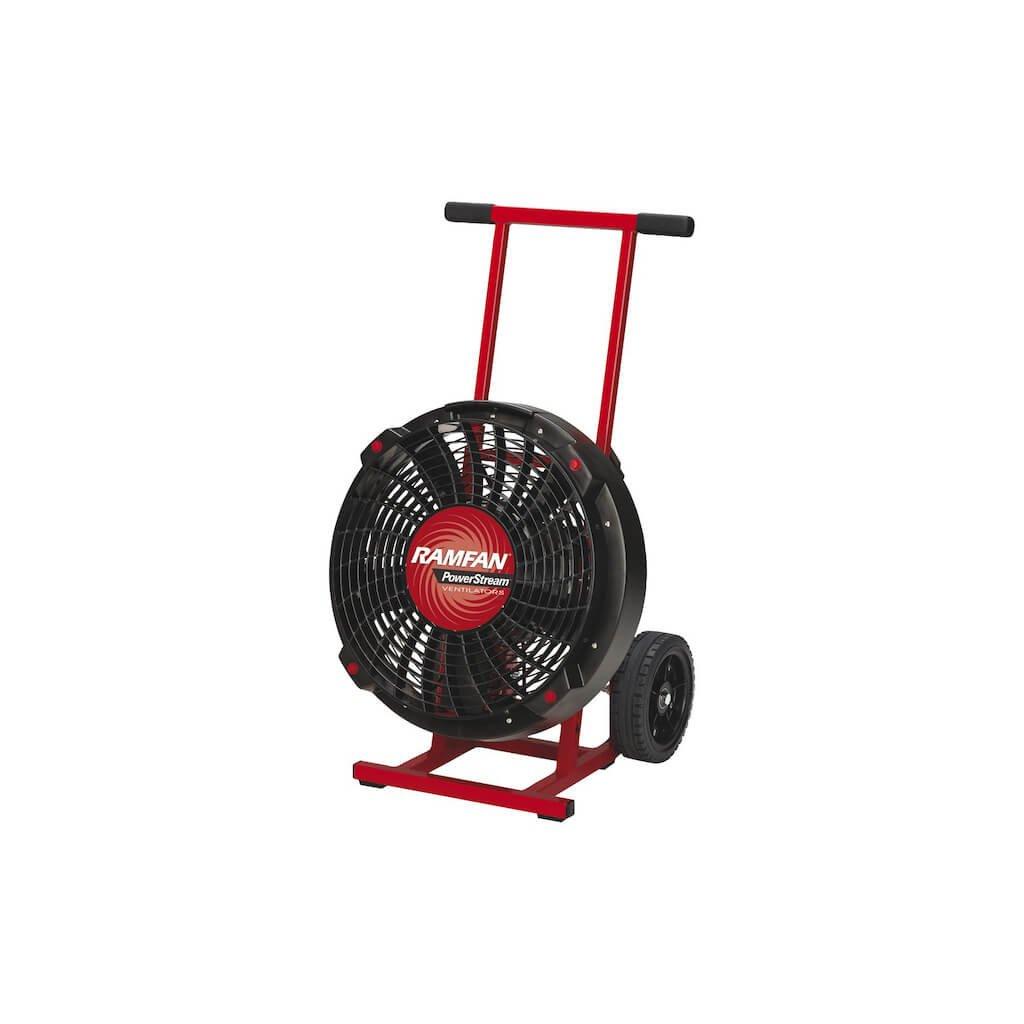 Přetlakový ventilátor elektrický RAMFAN, certifikací ATEX EX520 2