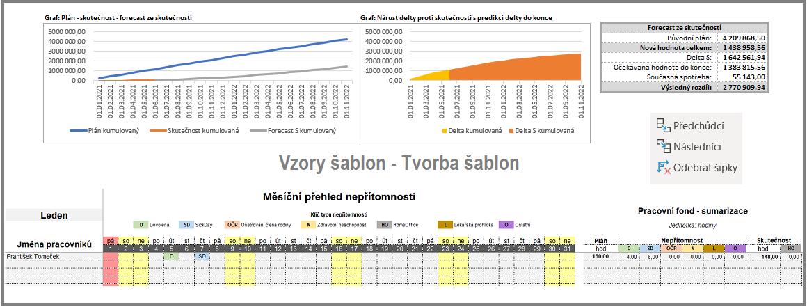Vzory šablon MS Office