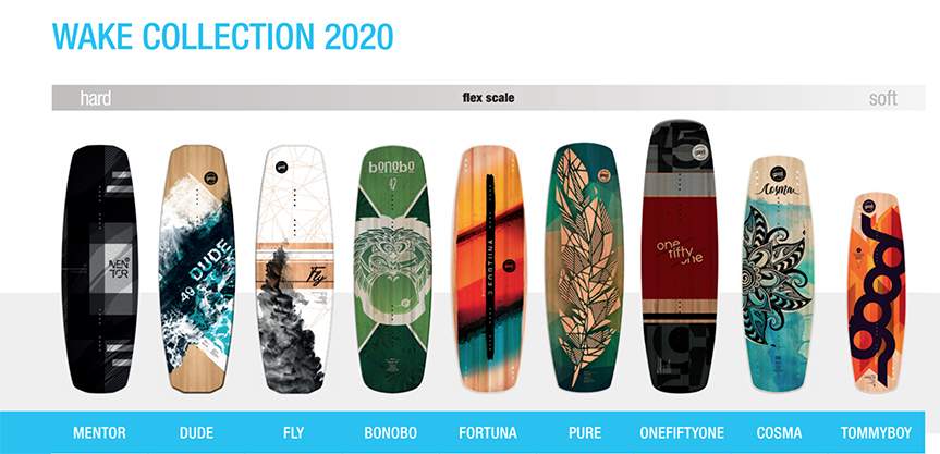 GOODBOARDS 2020