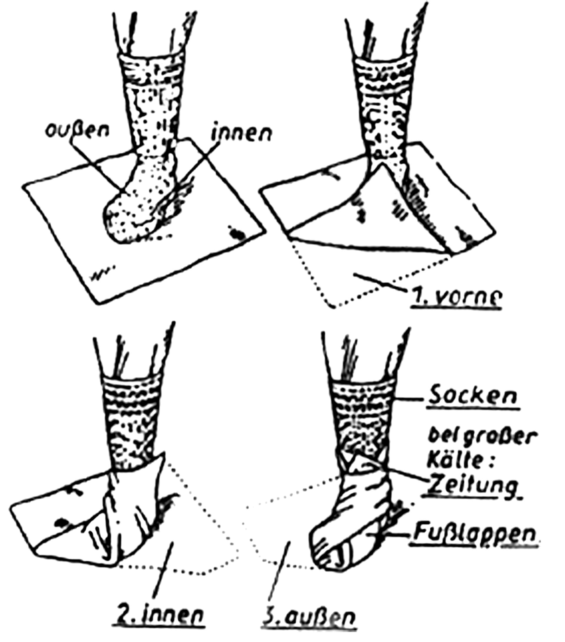 Fusslapen Wehrmacht how to WW2 German footwrap