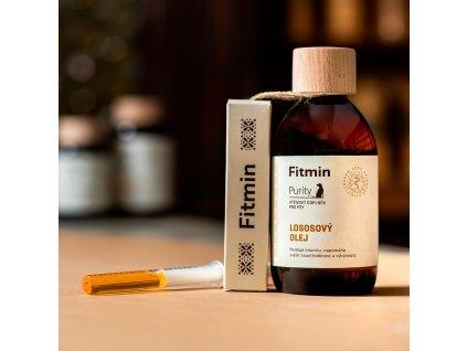 fitmin