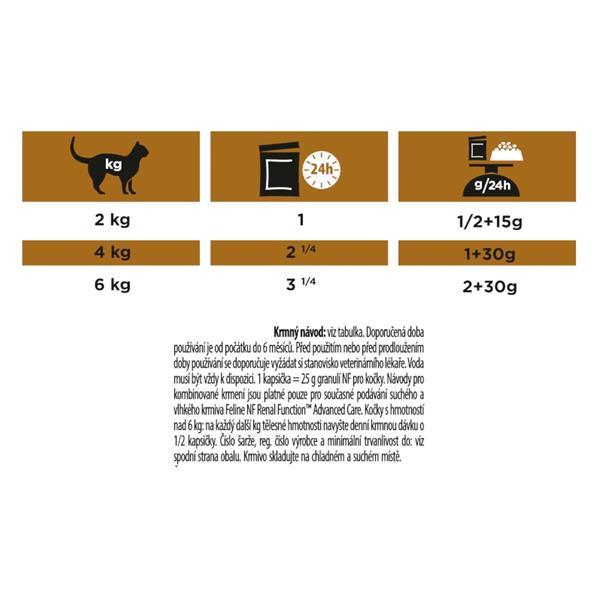 Purina PPVD Feline - NF Renal Funct.Salmon kapsička 10x85g